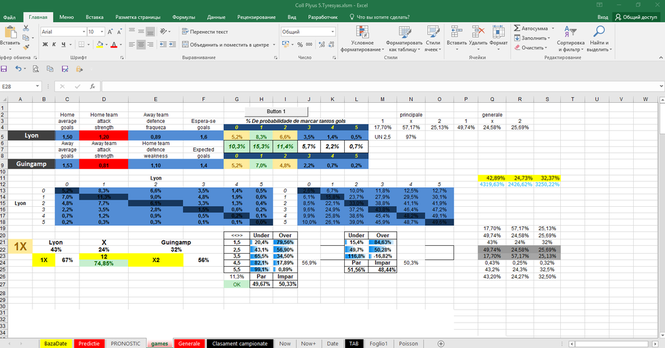 Ставки на спорт тоталы таблица марафон букмекерская контора лига ставок